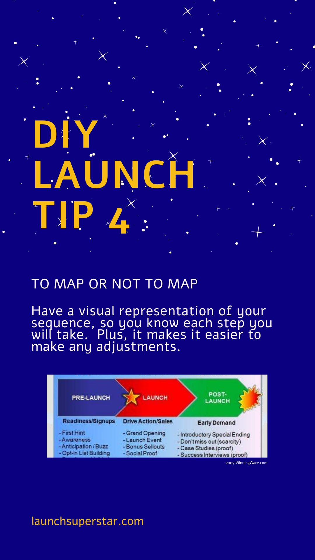 DIY Launch tip 4